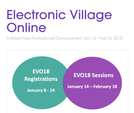 EVO Blog Post Image