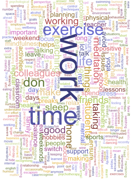 question 12 word cloud